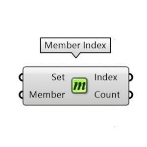 با کمک این ابزار می توانید شماره ردیف یا عضوی را در یک مجموعه استخراج کنید و تعداد دفعات تکرار آن را محاسبه کنید