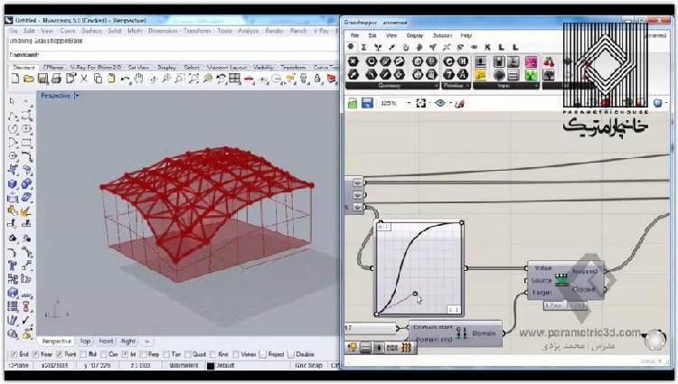 در این بخش با مروری بر روی فصل چهارم هندسه های سازه ای را با عوامل جذب ترکیب می کنید.