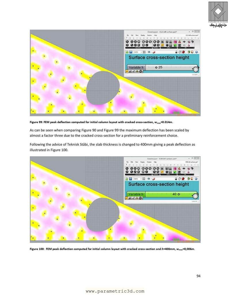 پایان نامه Point Support Optimization of Plate and Shell Structures