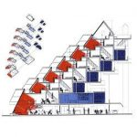 پایان نامه Pan Climatic Humans