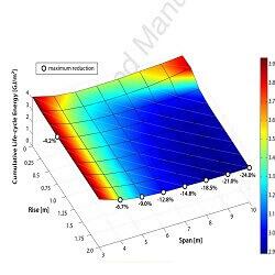 مقاله Optimizing Structural Roof Form for Energy Efficiency
