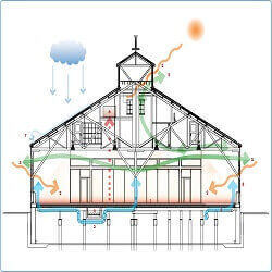 مقاله Optimisation Methods in Sustainable Building Design
