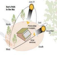 Optimisation of building form for solar energy utilisation