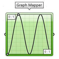graphok1