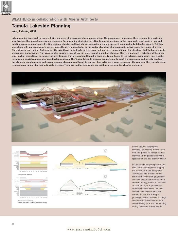 مجله AD - Energies