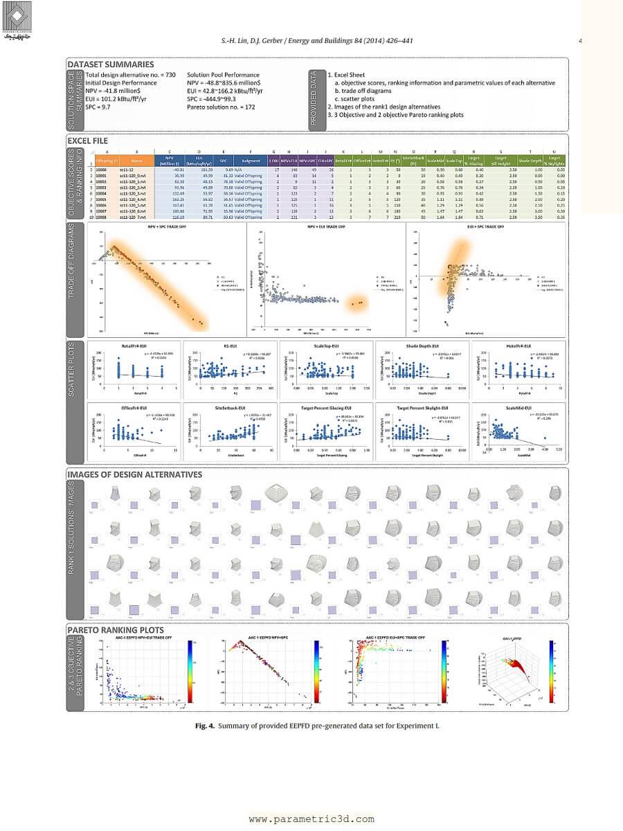 Multidisciplinary Design Optimization