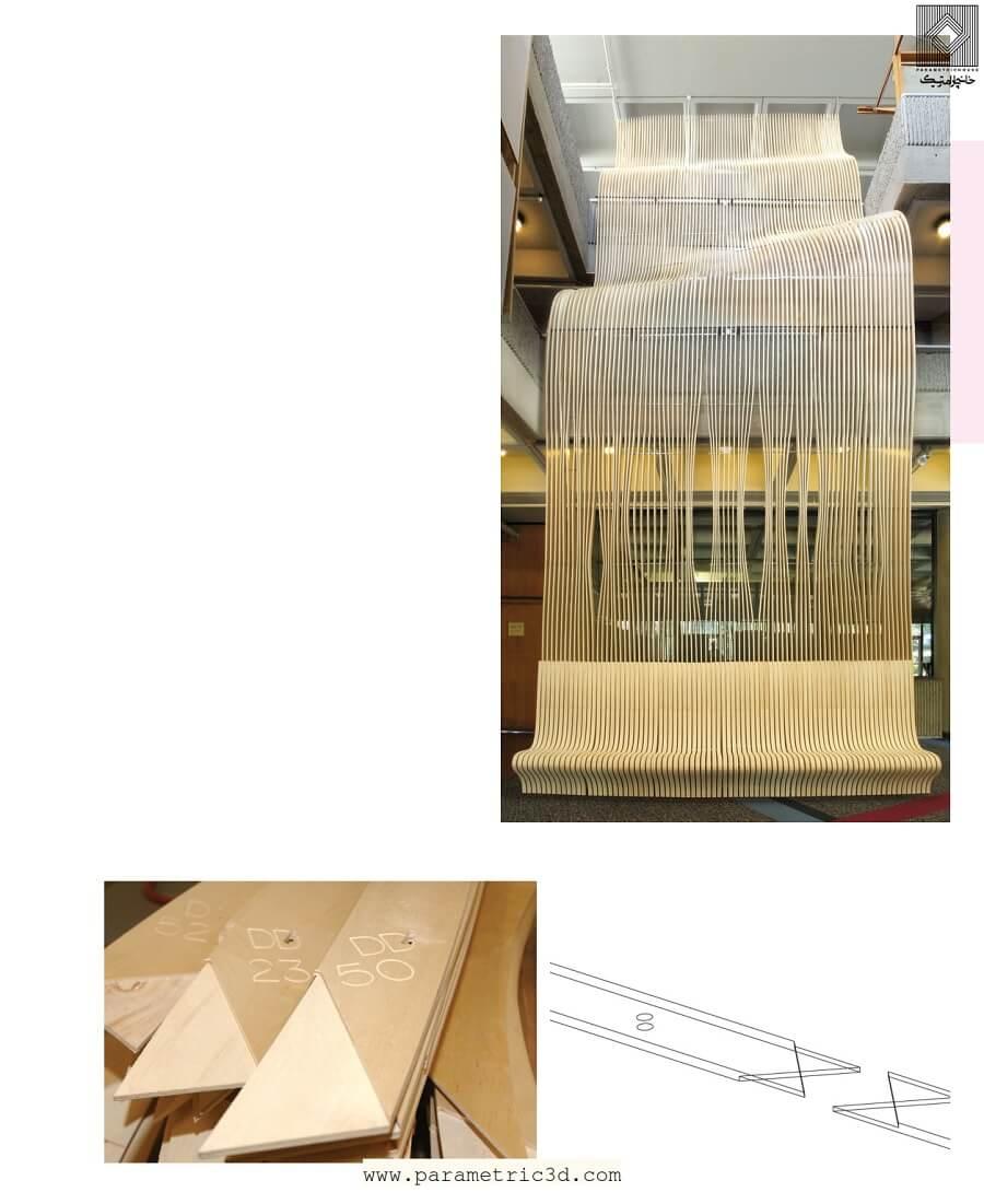 کتاب Digital Fabrications Architectural and Material Techniques