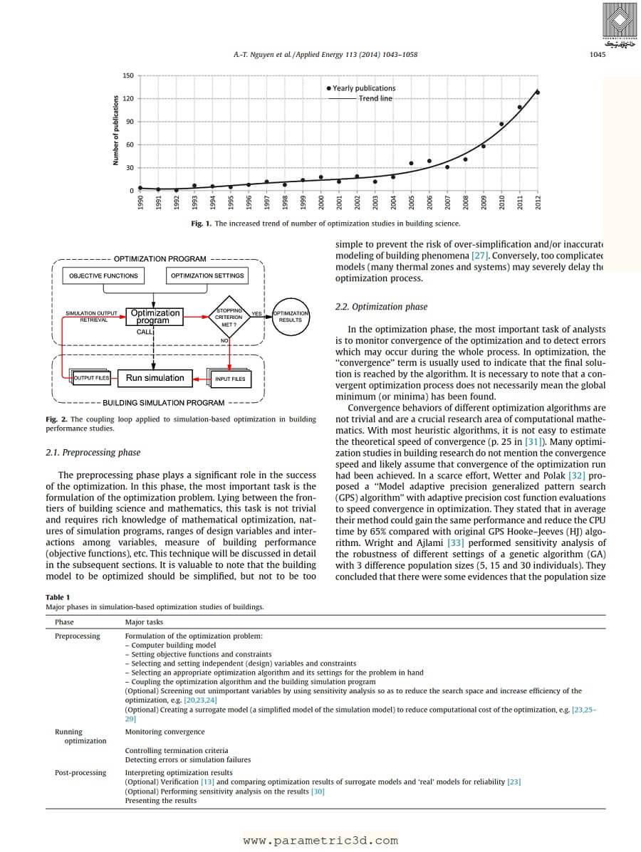 مقاله Optimization Methods for Building Performance