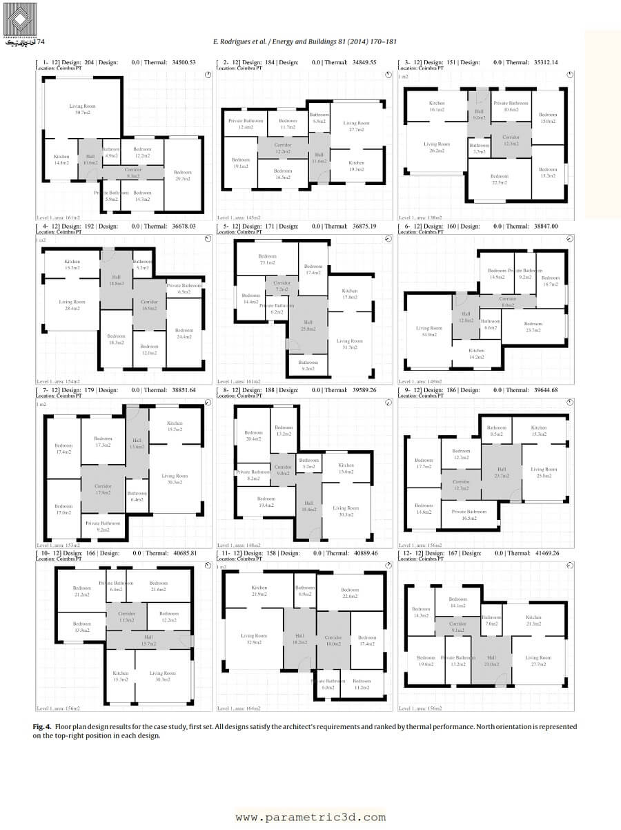 مقاله Design and thermal assessment of floor plans