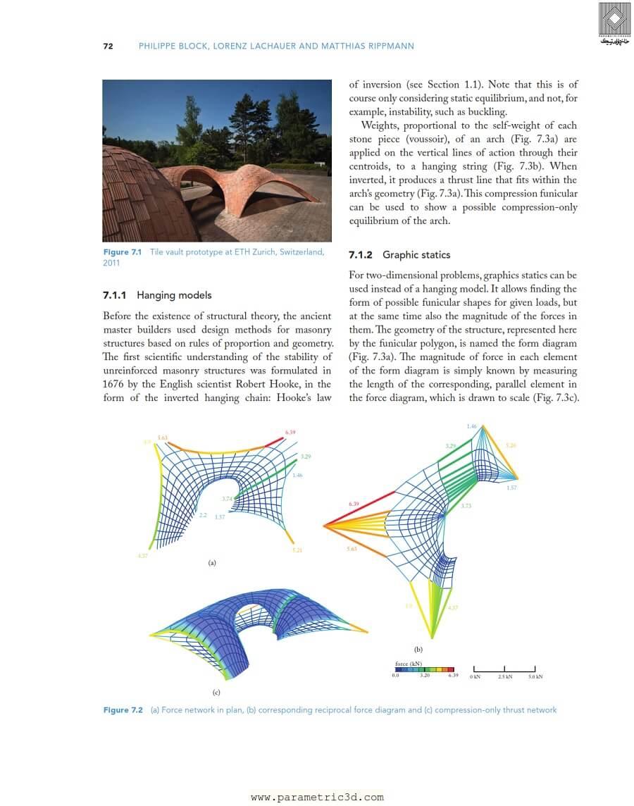 کتاب Shell Structures for Architecture