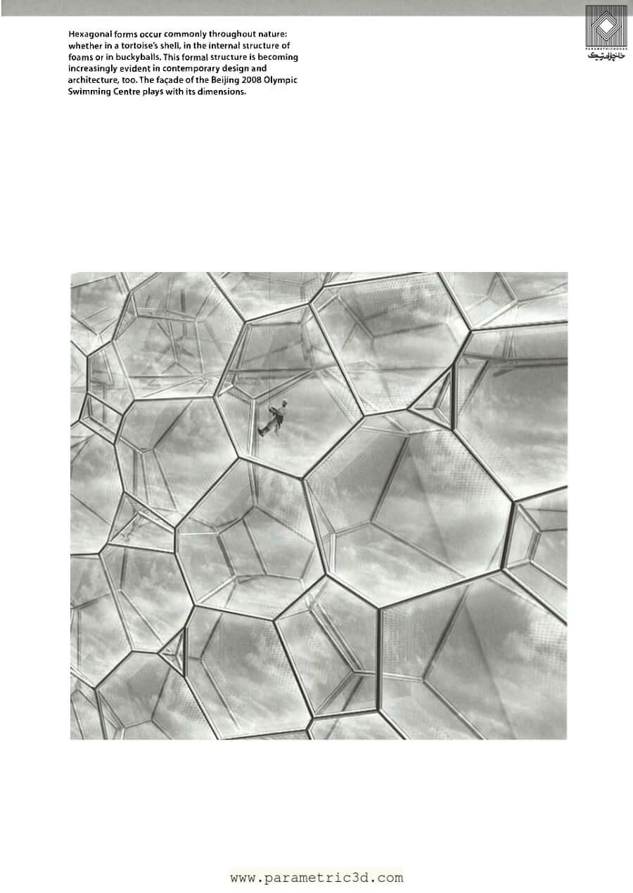 کتاب Nano Materials