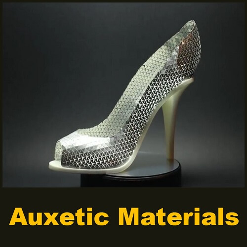 Auxetic Materials - Parametric Design