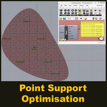 Point Support Optimisation of Plate and Shell Structures